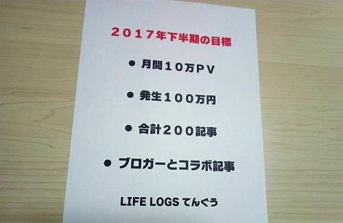 ブログの目標を印刷した紙