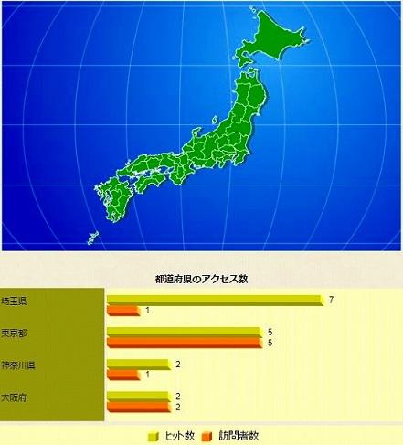 訪問者の地域別データ表示の例