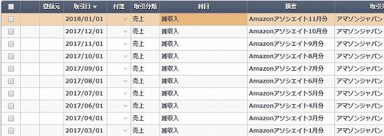 Amazonの実際の収益入力履歴
