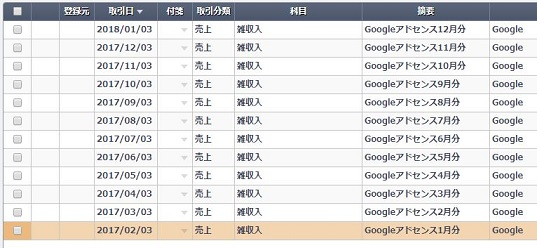 Googleの収益入力履歴