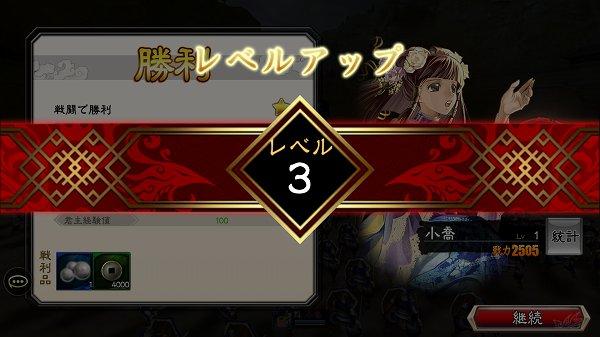 レベルアップ表示の画面